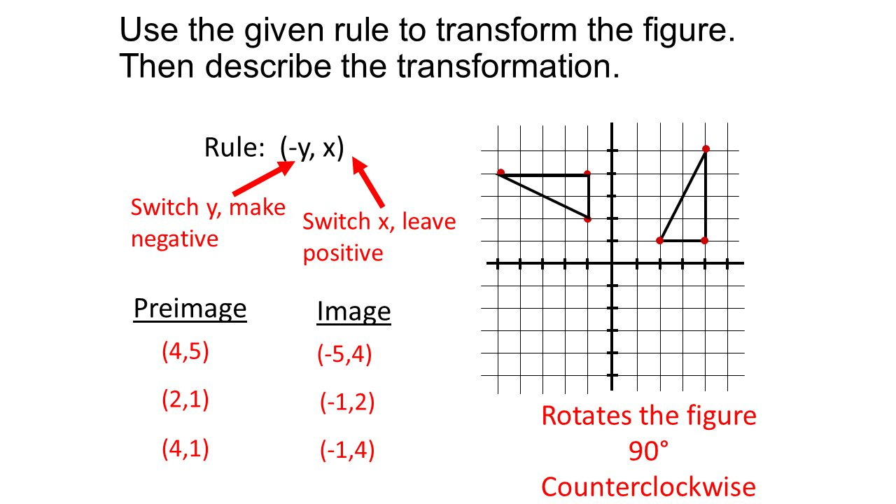 Use the given rule to transform the figure. Then describe the transformation.