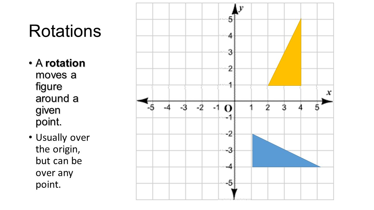 Use the given rule to transform the figure.Then describe the transformation.