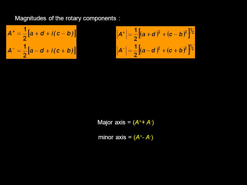 Magnitudes of the rotary components : The - and + components rotate at the same frequency but in opposite directions.