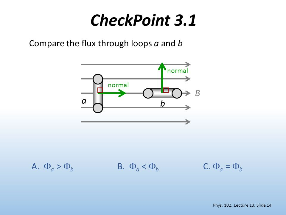 CheckPoint 3.1 A.  a >  b B.  a <  b C.  a =  b a b Phys. 102, Lecture 13, Slide 14 Compare the flux through loops a and b normal B