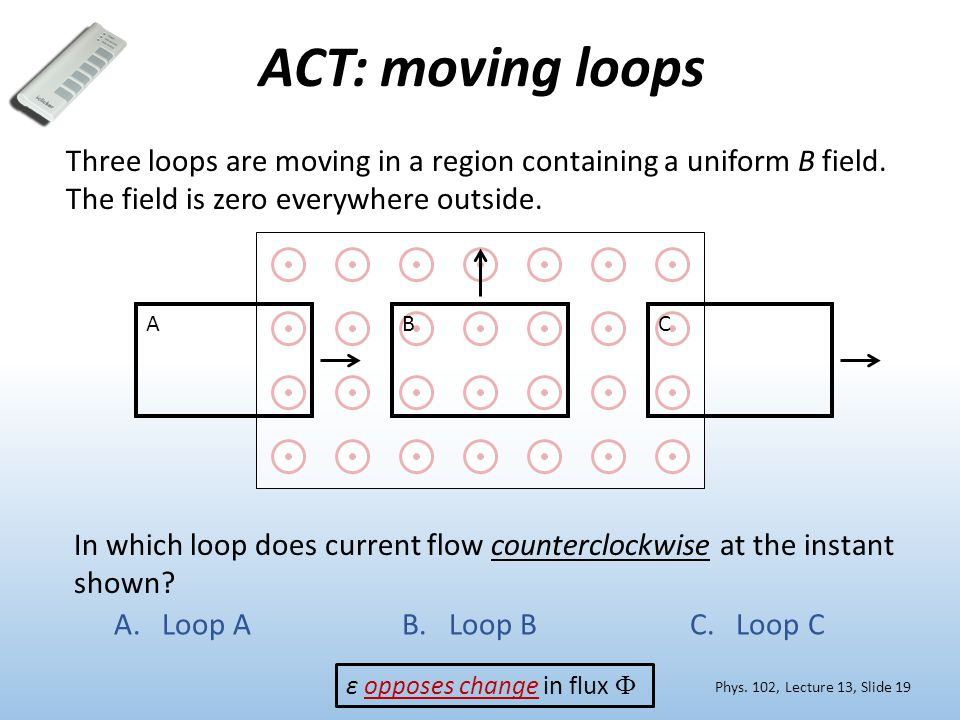 ACT: moving loops Phys. 102, Lecture 13, Slide 19 Three loops are moving in a region containing a uniform B field. The field is zero everywhere outsid