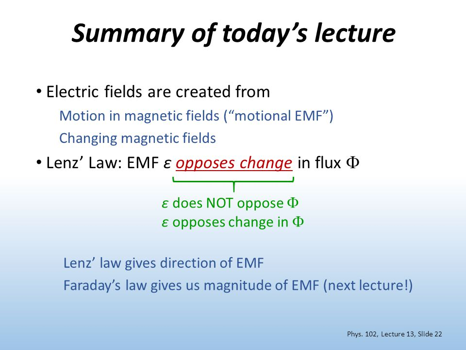 "Summary of today's lecture Electric fields are created from Motion in magnetic fields (""motional EMF"") Changing magnetic fields Lenz' Law: EMF ε oppos"