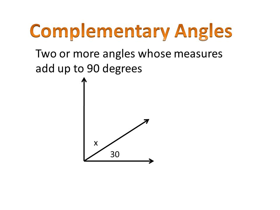 Two or more angles whose measures add up to 90 degrees 30 x