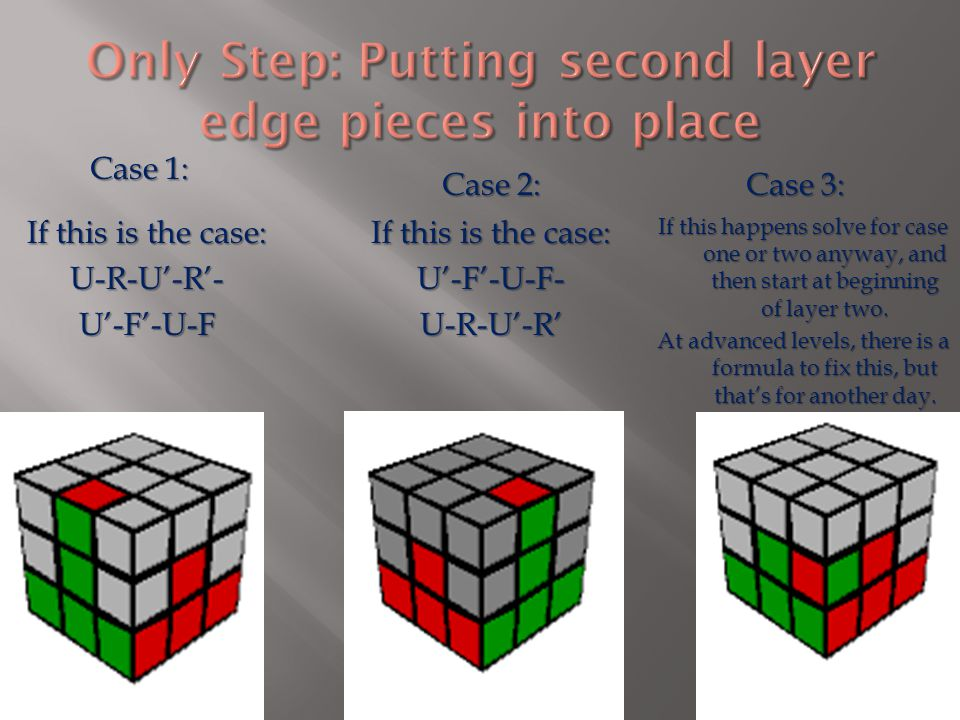 If this is the case: U-R-U'-R'-U'-F'-U-F U'-F'-U-F- U-R-U'-R' If this happens solve for case one or two anyway, and then start at beginning of layer two.