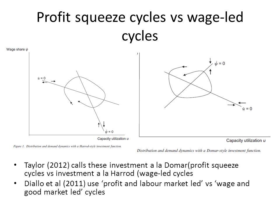 Profit squeeze cycles vs wage-led cycles Taylor (2012) calls these investment a la Domar(profit squeeze cycles vs investment a la Harrod (wage-led cycles Diallo et al (2011) use 'profit and labour market led' vs 'wage and good market led' cycles