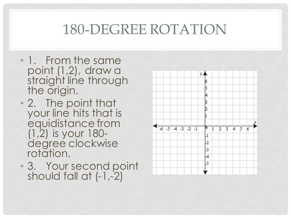 180-DEGREE ROTATION 1.From the same point (1,2), draw a straight line through the origin. 2.The point that your line hits that is equidistance from (1