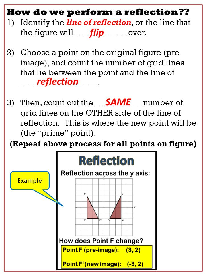 How do we perform a reflection .