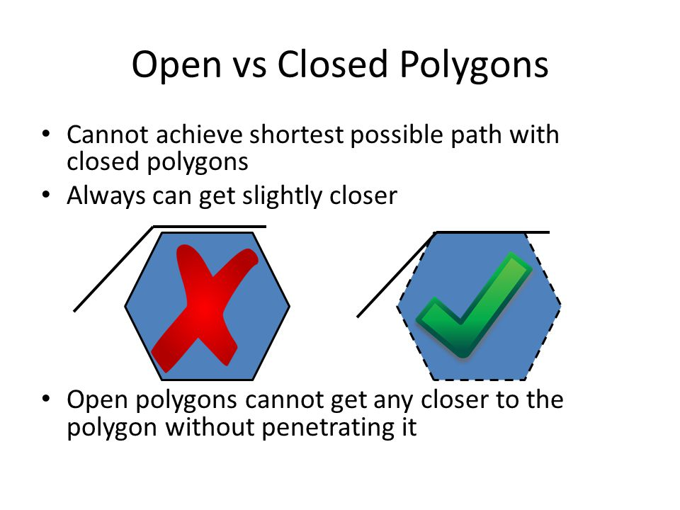 Open vs Closed Polygons Cannot achieve shortest possible path with closed polygons Always can get slightly closer Open polygons cannot get any closer to the polygon without penetrating it