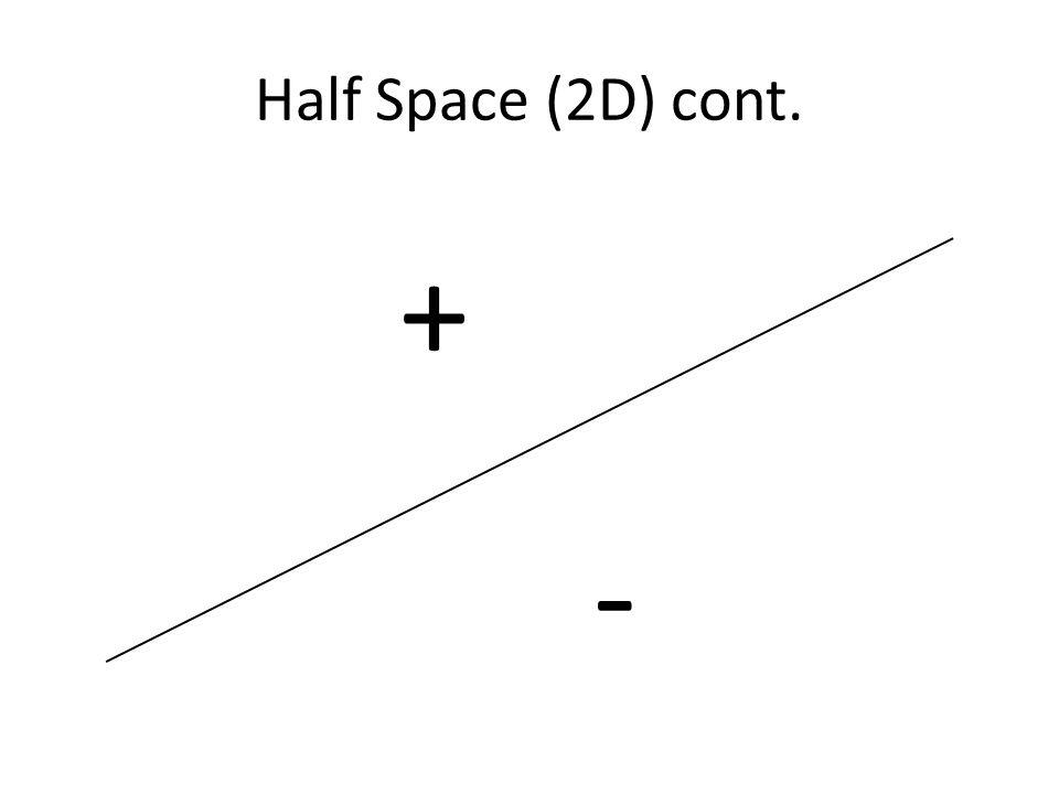 Half Space (2D) cont. + -