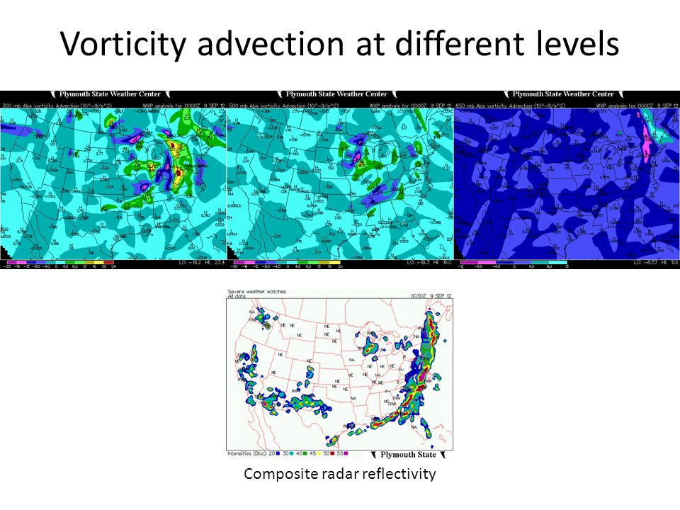 Vorticity advection at different levels Composite radar reflectivity