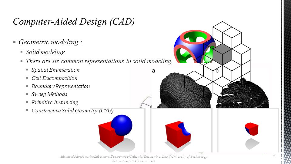  Geometric modeling :  Solid modeling  There are six common representations in solid modeling.  Spatial Enumeration  Cell Decomposition  Boundar
