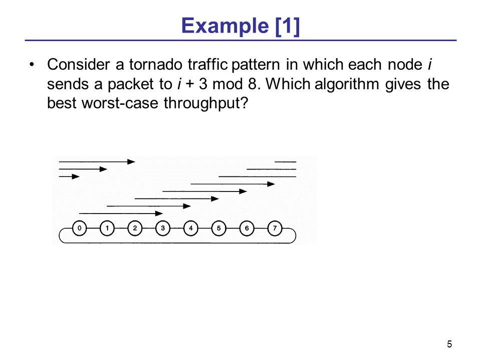 5 Example [1] Consider a tornado traffic pattern in which each node i sends a packet to i + 3 mod 8.