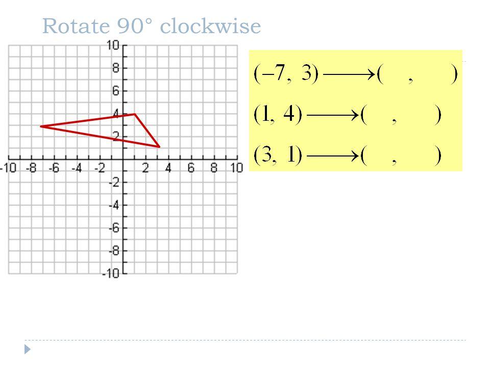 Rotate 90° clockwise