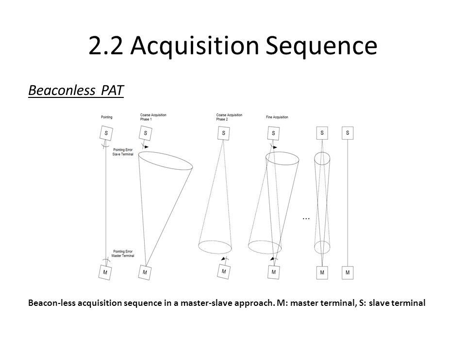 2.2 Acquisition Sequence Beaconless PAT Beacon-less acquisition sequence in a master-slave approach. M: master terminal, S: slave terminal
