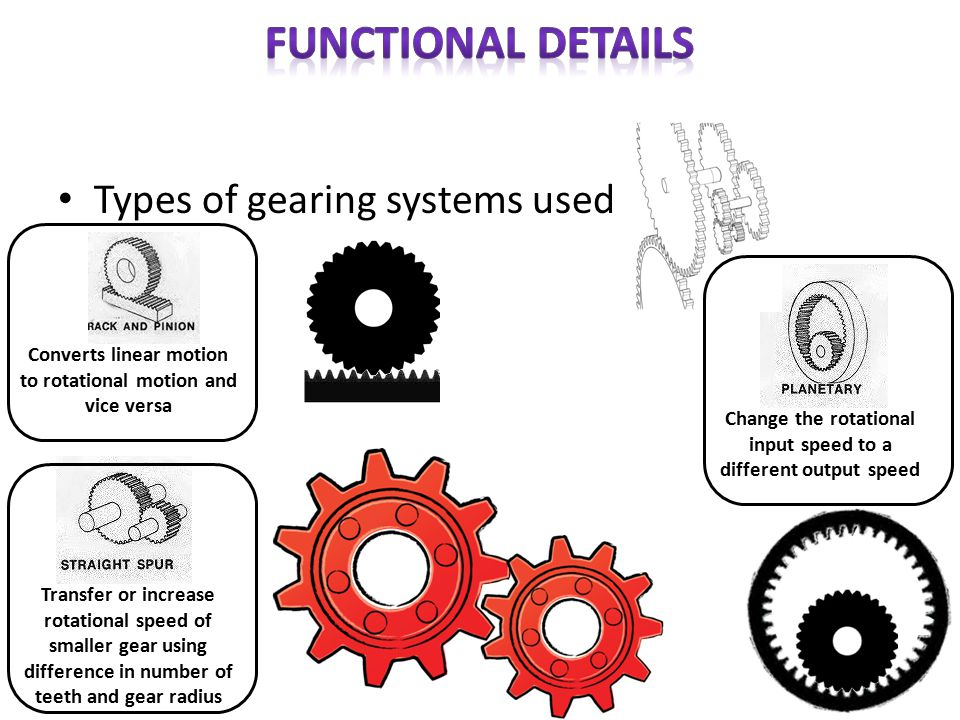 Types of gearing systems used Converts linear motion to rotational motion and vice versa Transfer or increase rotational speed of smaller gear using difference in number of teeth and gear radius Change the rotational input speed to a different output speed