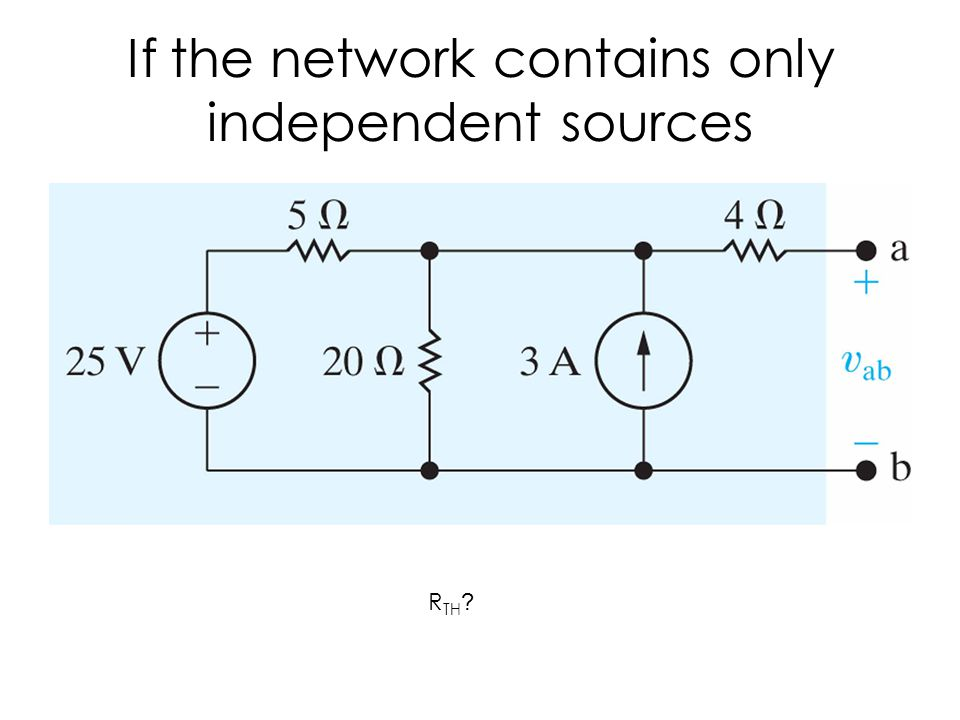If the network contains only independent sources R TH ?