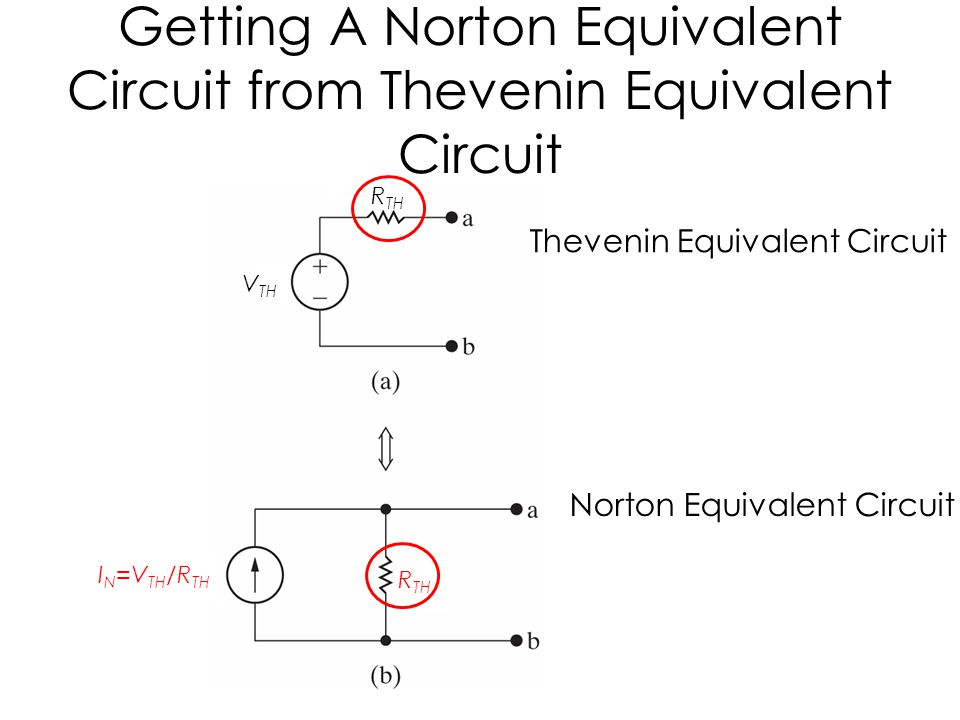 Getting A Norton Equivalent Circuit from Thevenin Equivalent Circuit Norton Equivalent Circuit Thevenin Equivalent Circuit V TH R TH I N =V TH /R TH