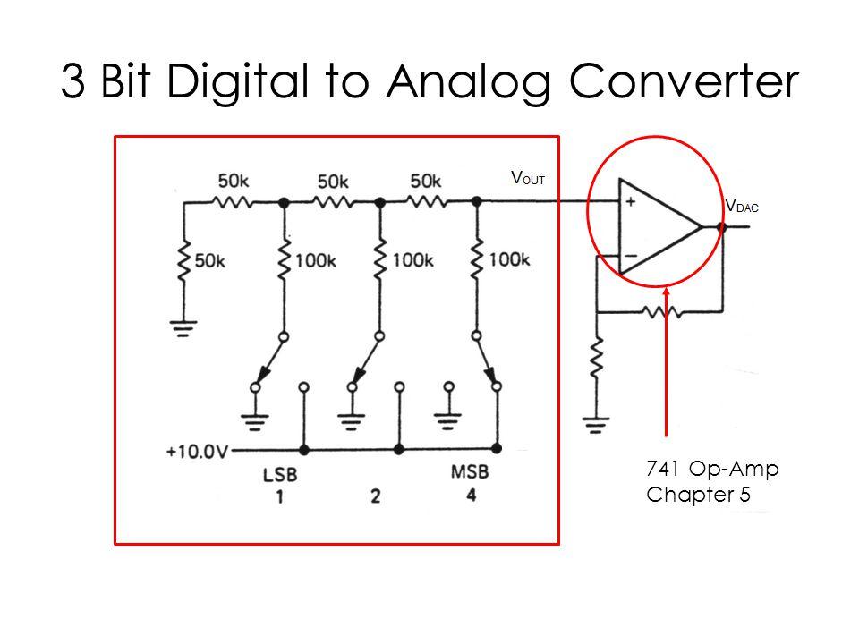 3 Bit Digital to Analog Converter 741 Op-Amp Chapter 5