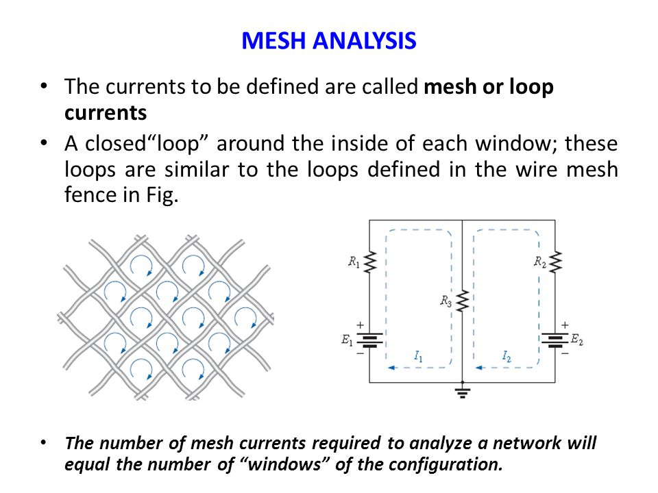 MESH ANALYSIS The currents to be defined are called mesh or loop currents A closed loop around the inside of each window; these loops are similar to the loops defined in the wire mesh fence in Fig.