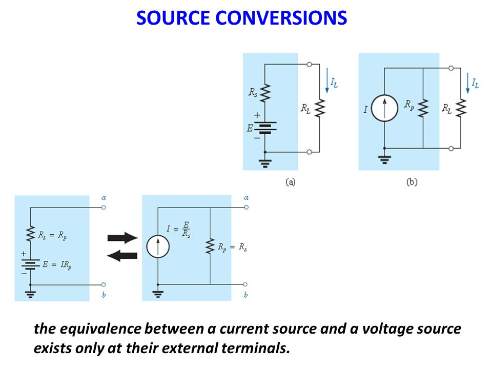 SOURCE CONVERSIONS the equivalence between a current source and a voltage source exists only at their external terminals.