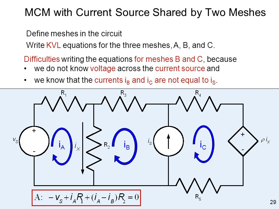 29 MCM with Current Source Shared by Two Meshes iAiA iBiB iCiC Write KVL equations for the three meshes, A, B, and C. Difficulties writing the equatio