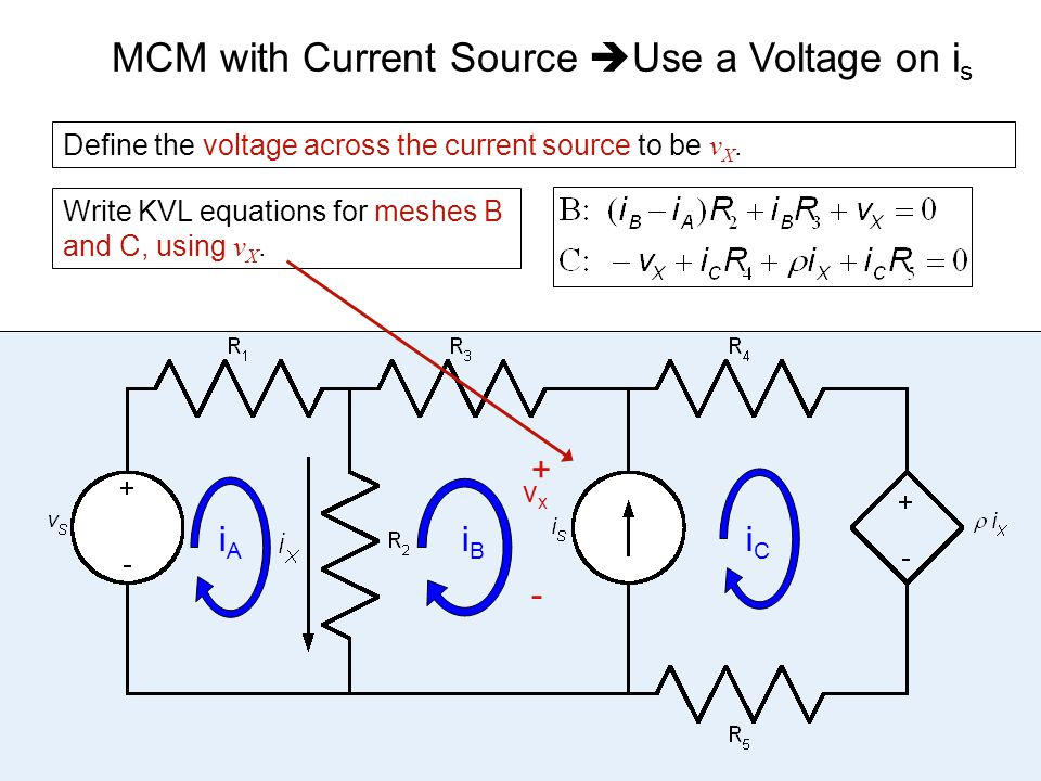 Define the voltage across the current source to be v X. 30 iAiA iBiB iCiC MCM with Current Source  Use a Voltage on i s +-+- vxvx Write KVL equations