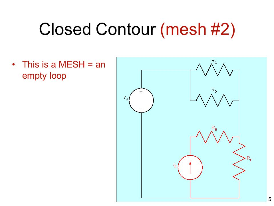 Closed Contour (mesh #2) This is a MESH = an empty loop 5
