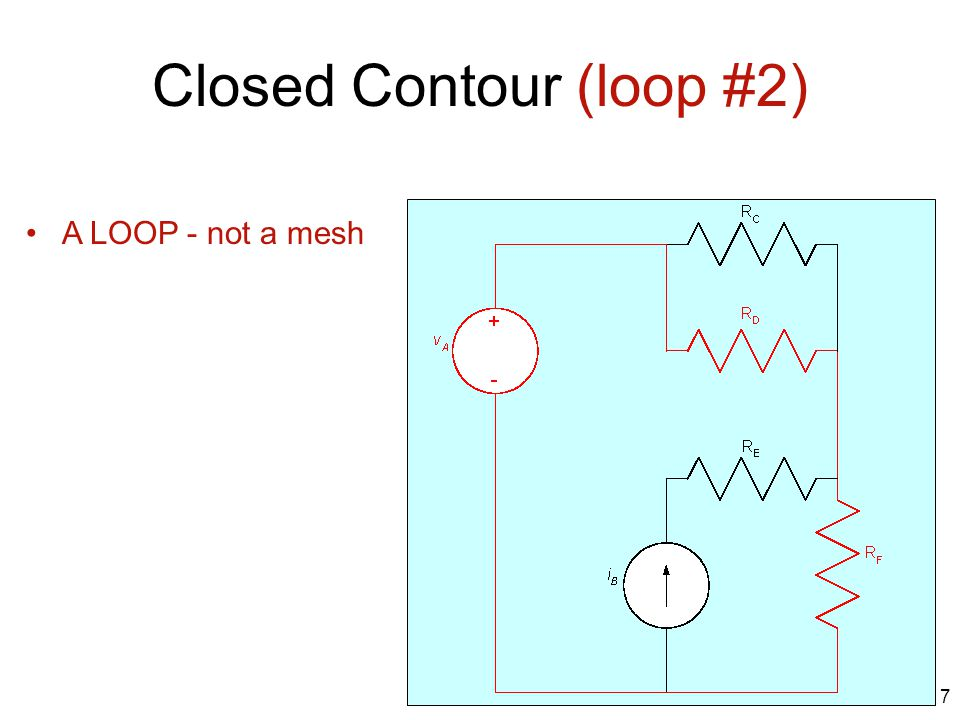Closed Contour (loop #2) A LOOP - not a mesh 7