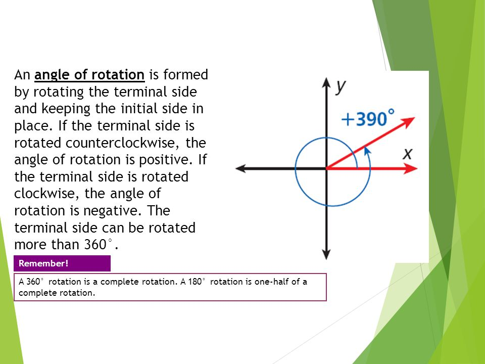 An angle of rotation is formed by rotating the terminal side and keeping the initial side in place. If the terminal side is rotated counterclockwise,