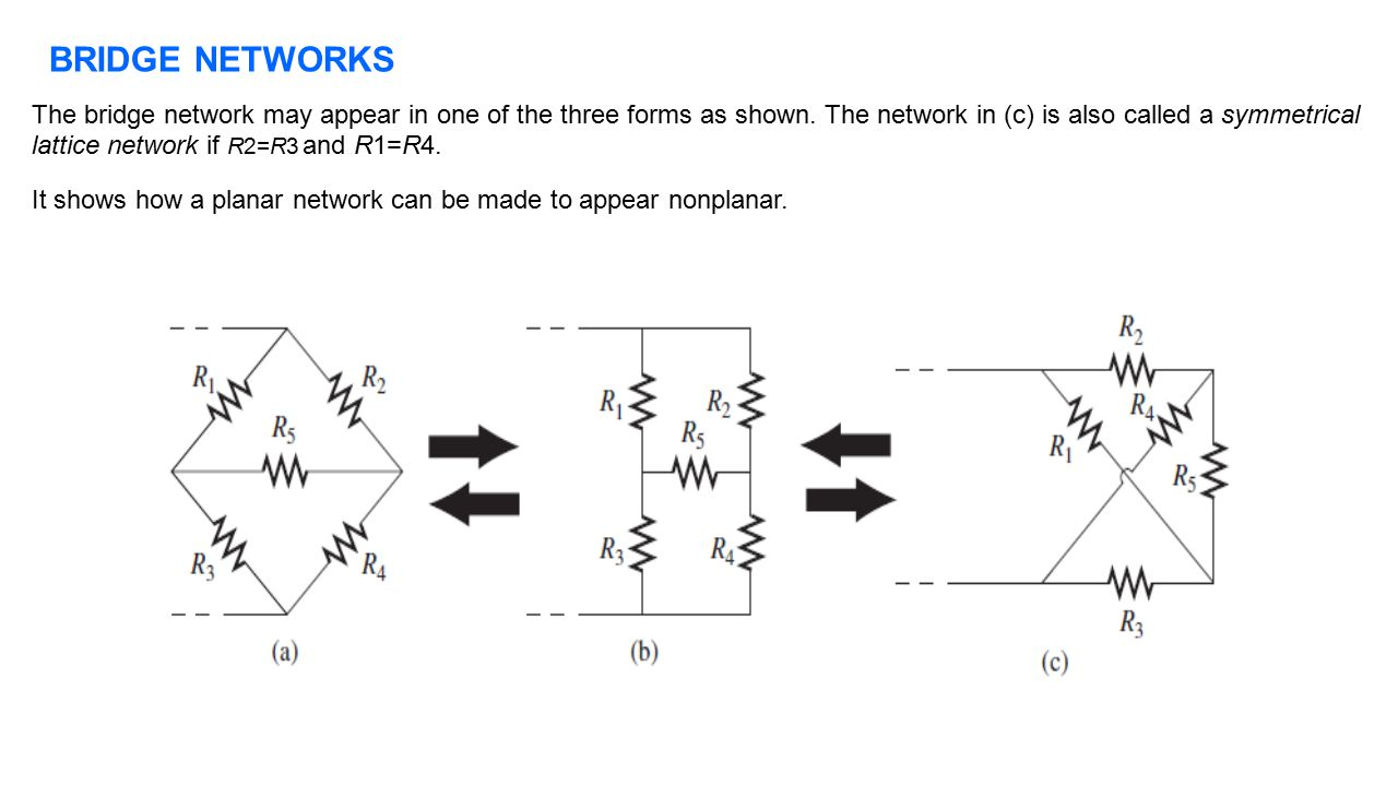 BRIDGE NETWORKS The bridge network may appear in one of the three forms as shown. The network in (c) is also called a symmetrical lattice network if R