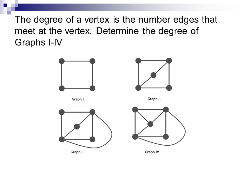 The degree of a vertex is the number edges that meet at the vertex. Determine the degree of Graphs I-IV