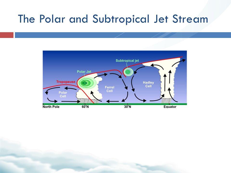 The Polar and Subtropical Jet Stream