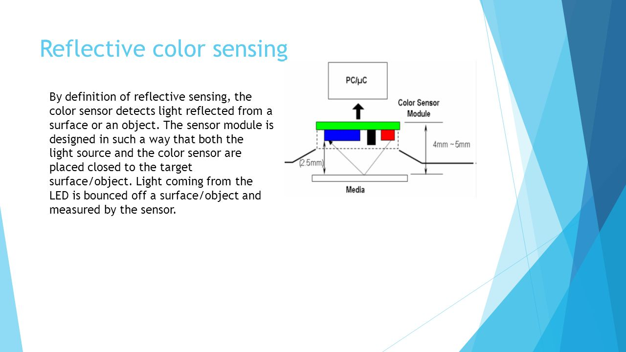 Reflective color sensing By definition of reflective sensing, the color sensor detects light reflected from a surface or an object. The sensor module