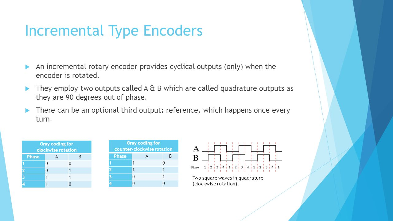 Incremental Type Encoders  An incremental rotary encoder provides cyclical outputs (only) when the encoder is rotated.  They employ two outputs call