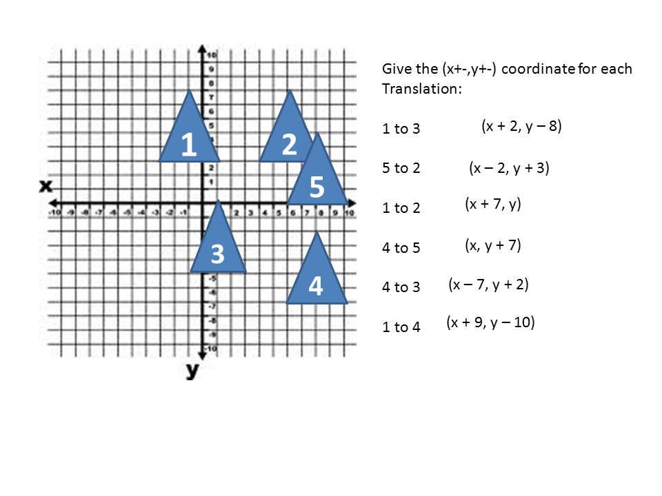 1 2 3 5 4 Give the (x+-,y+-) coordinate for each Translation: 1 to 3 5 to 2 1 to 2 4 to 5 4 to 3 1 to 4 (x + 2, y – 8) (x – 2, y + 3) (x + 7, y) (x, y + 7) (x – 7, y + 2) (x + 9, y – 10)