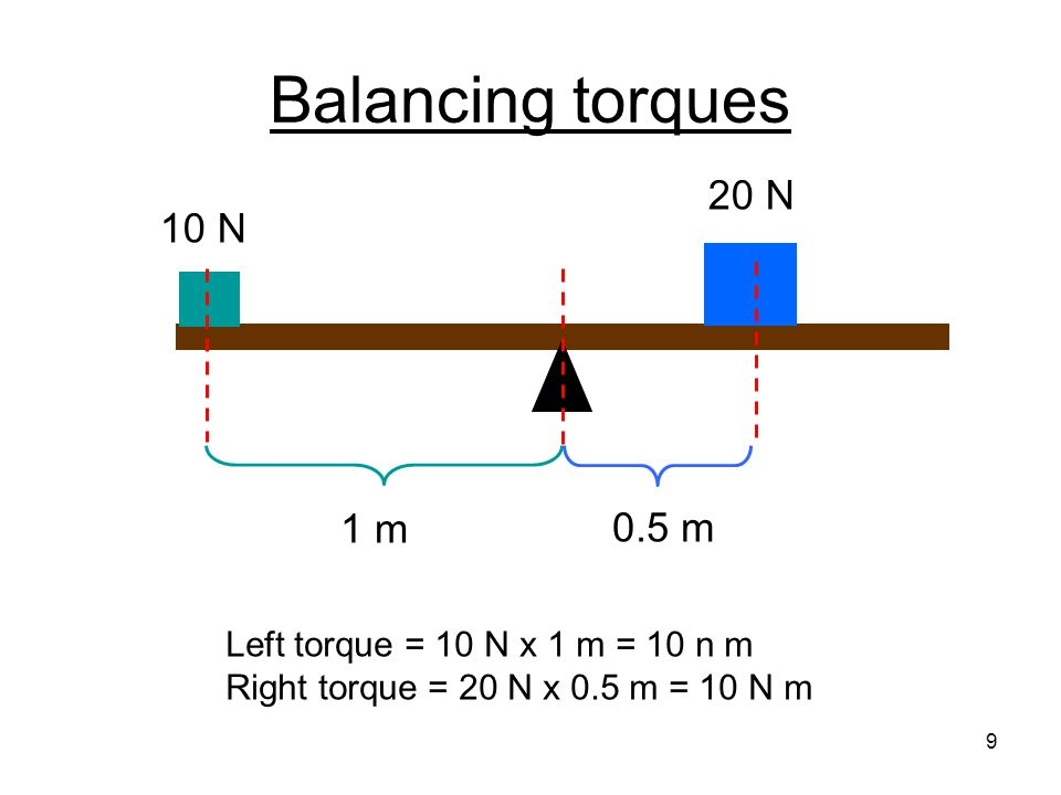 Net torque = 0, net force ≠ 0 The rod will accelerate upward under these two forces, but will not rotate.