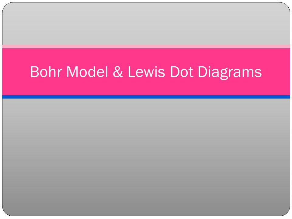 Bohr Model & Lewis Dot Diagrams