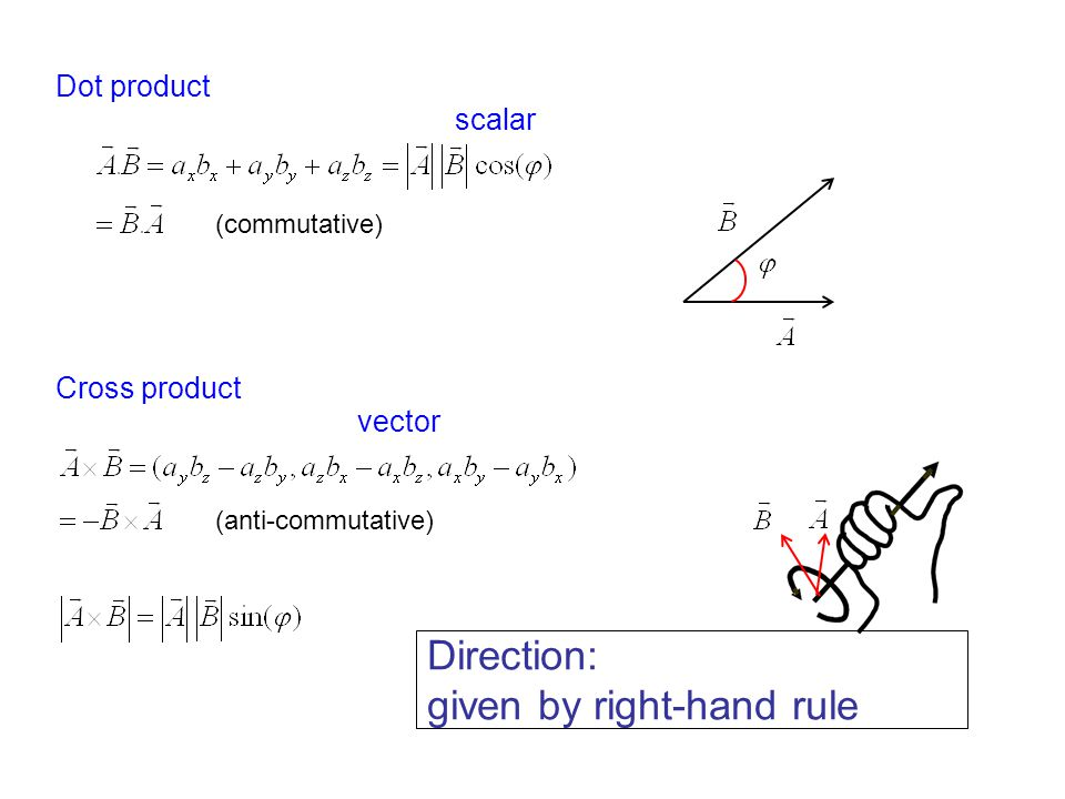 Dot product Cross product Direction: given by right-hand rule scalar vector (commutative) (anti-commutative)