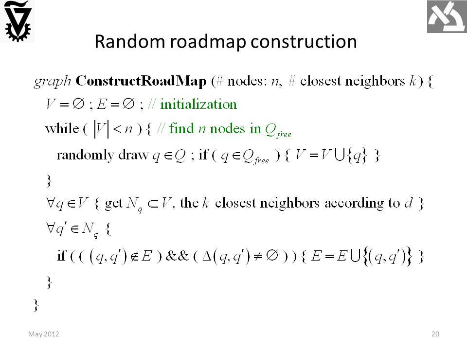 Random roadmap construction May 201220