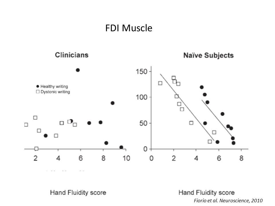 FDI Muscle Fiorio et al. Neuroscience, 2010