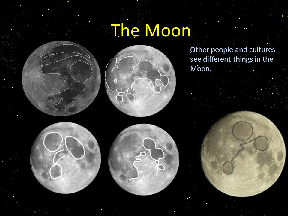 The Moon Other people and cultures see different things in the Moon..