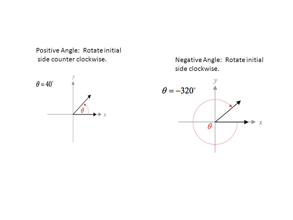 Radian Measure: The measure of (theta) in radians of a central angle is equal to the ration of the length of the intercepted arc (s) to the radius of the circle.