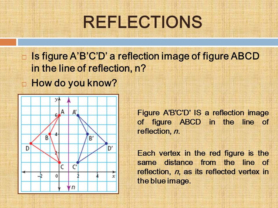  Is figure A'B'C'D' a reflection image of figure ABCD in the line of reflection, n?  How do you know? Figure A'B'C'D' IS a reflection image of figur