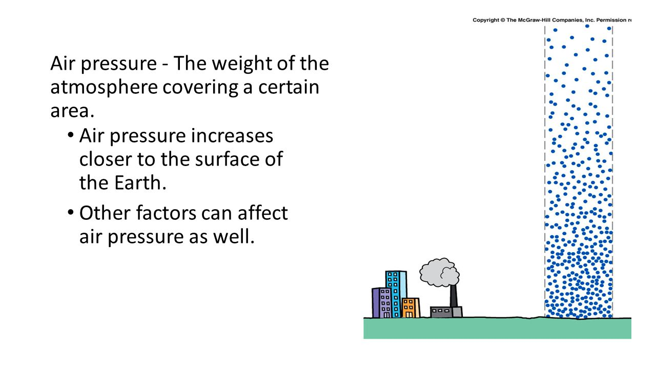 Air pressure - The weight of the atmosphere covering a certain area.