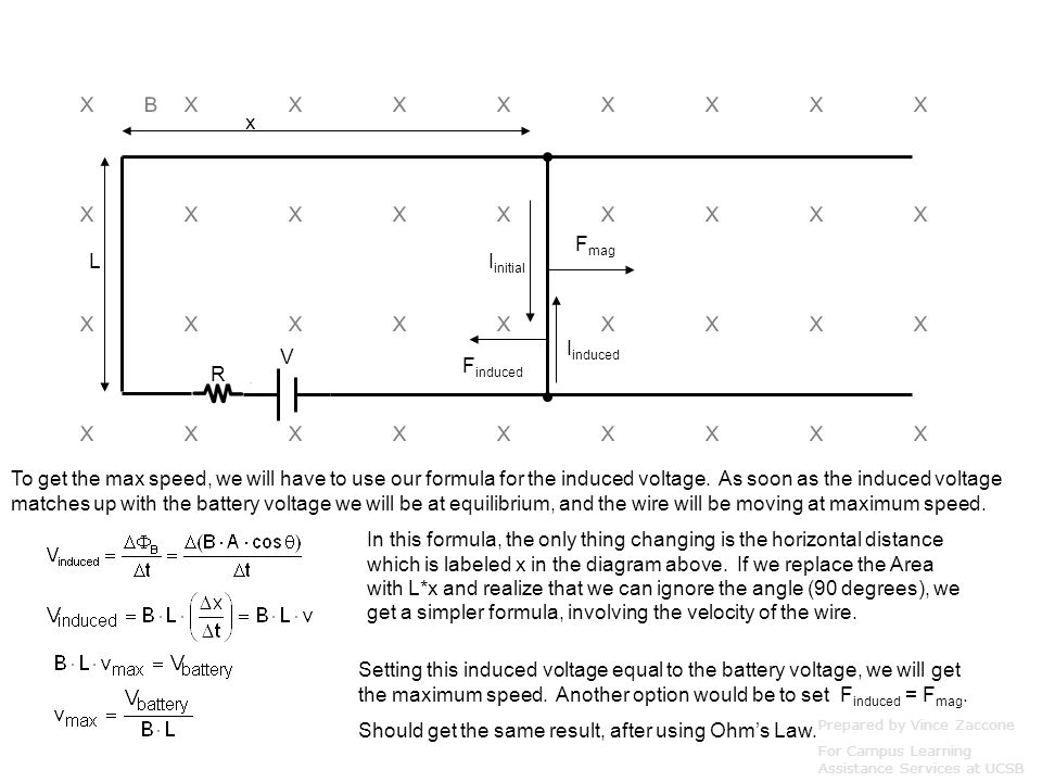 R V I initial F mag I induced F induced To get the max speed, we will have to use our formula for the induced voltage.