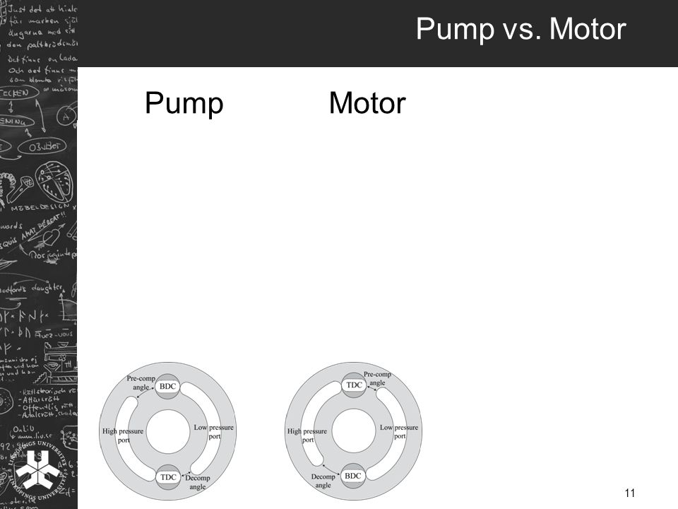 Pump vs. Motor 11 PumpMotor
