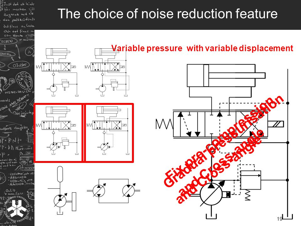 Constant pressure with variable displacement Fix pre-compression and Cross-angle Gradual pressurisation and Cross-angle Variable pressure with variable displacement 19