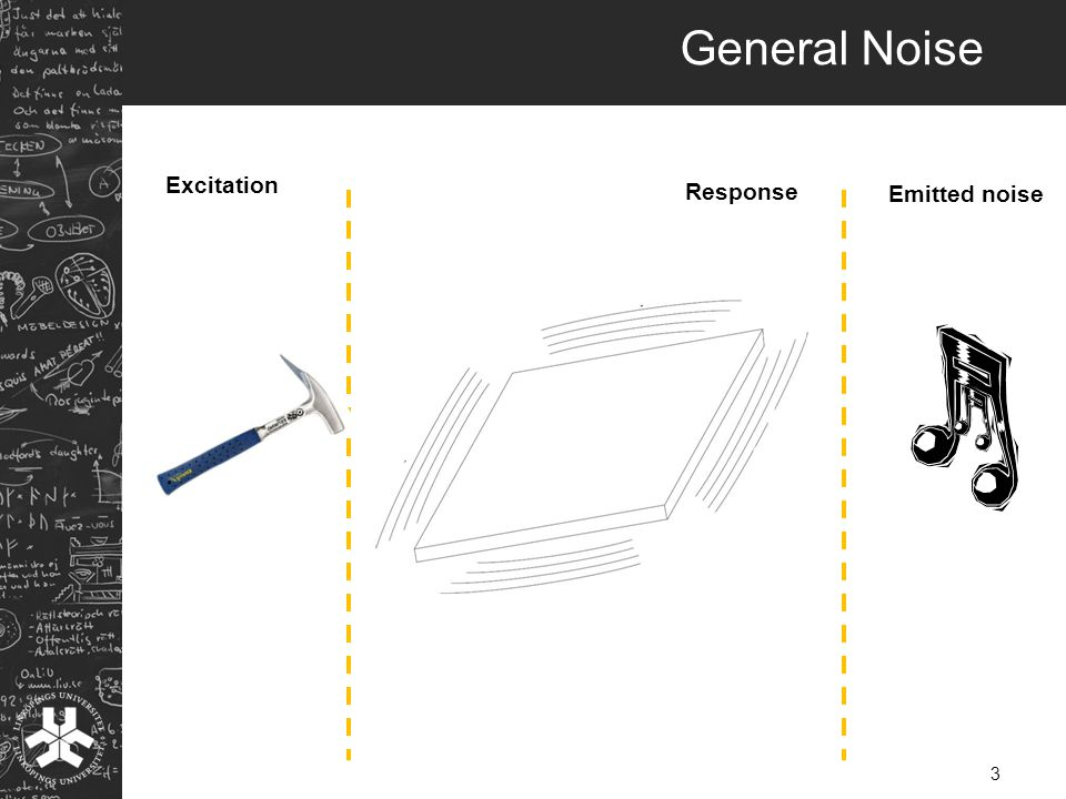 General Noise Excitation Emitted noise Response 3