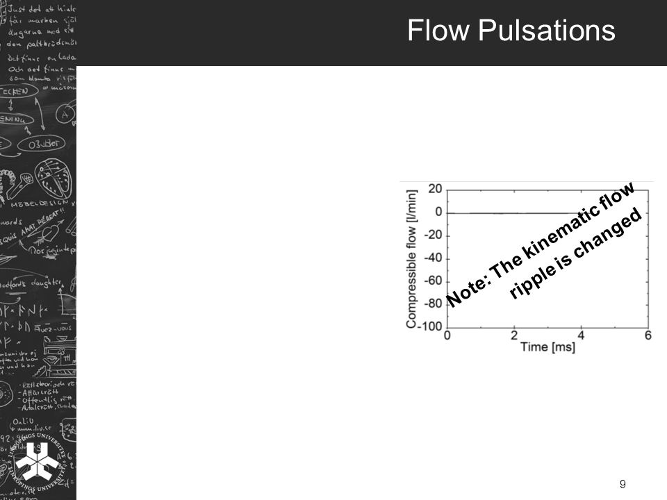 9 Note: The kinematic flow ripple is changed