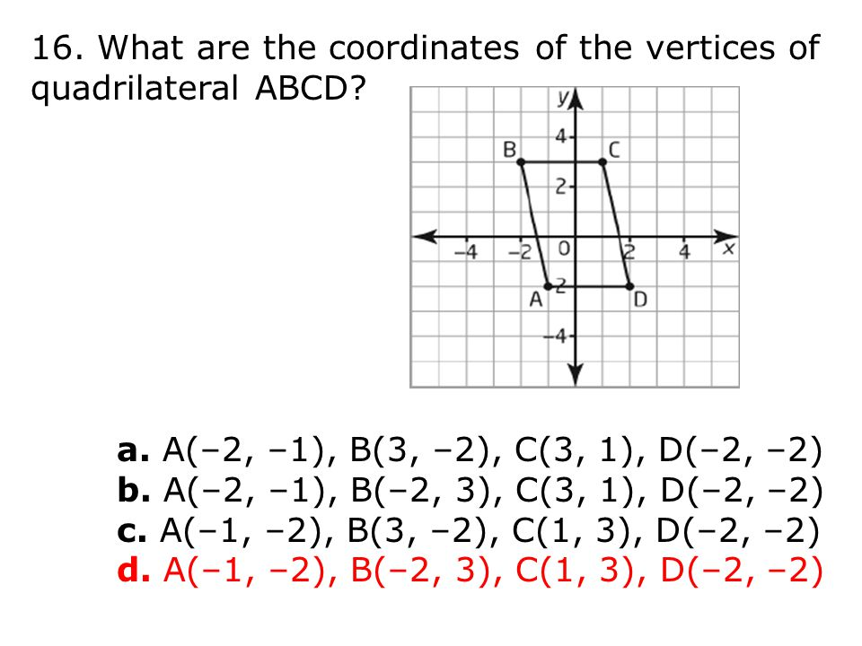 16. What are the coordinates of the vertices of quadrilateral ABCD.